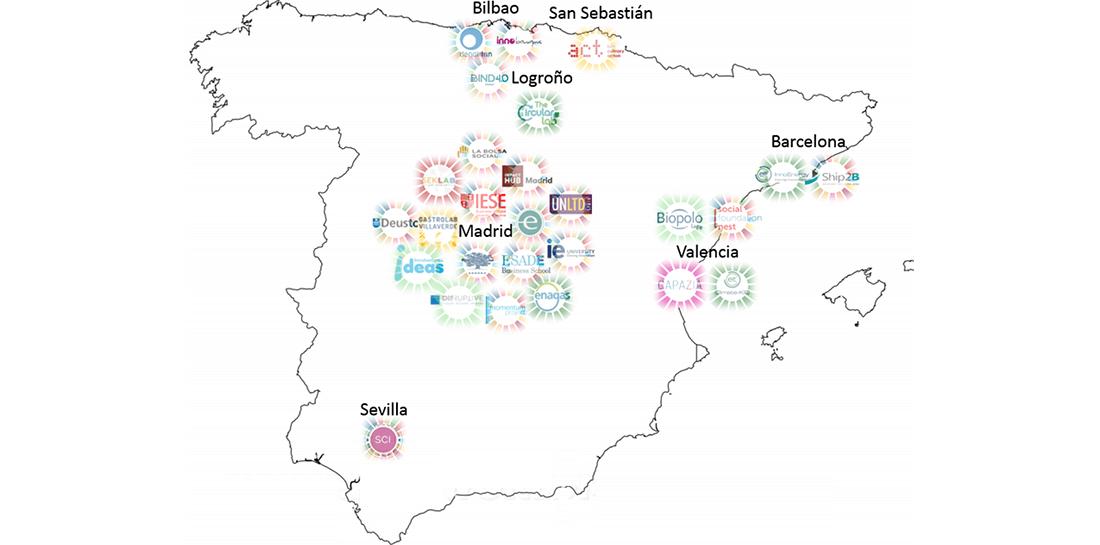 spanish social ecosystem