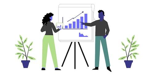 Measuring Impact Investing