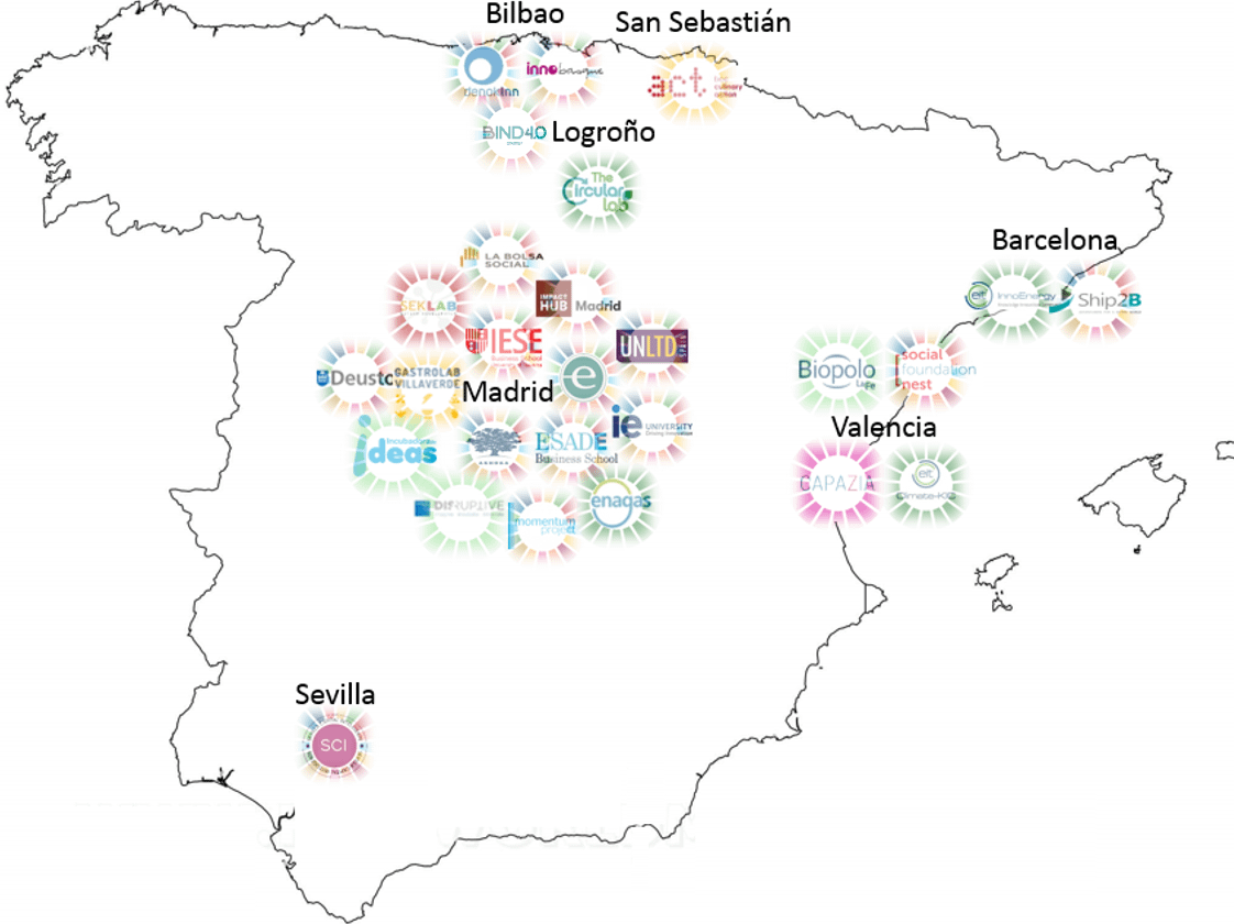 Spanish Social Enterprise Ecosystem
